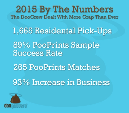 2015 PooPrints Review